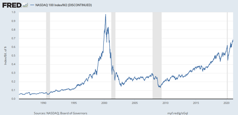 https://fred.stlouisfed.org/graph/fredgraph.png?g=sGqI
