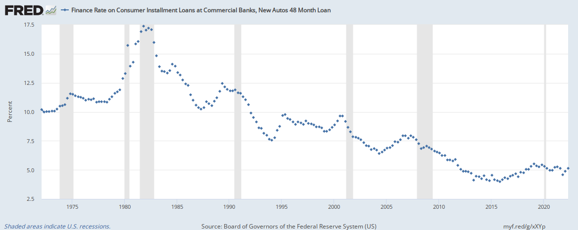 https://fred.stlouisfed.org/graph/fredgraph.png?g=xXYp