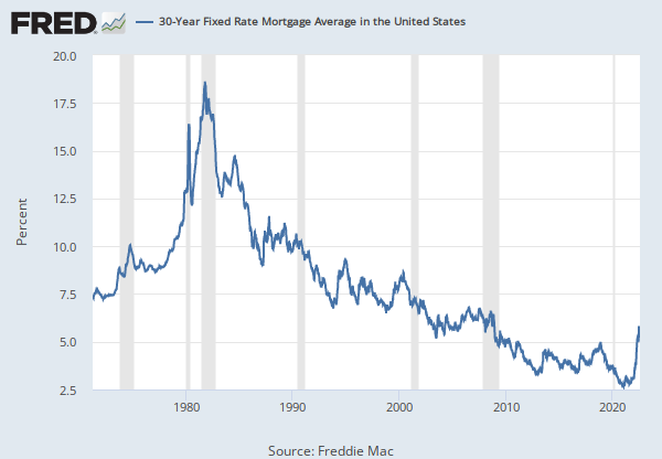 30 Year Fixed Rate Mortgage Average In The United States