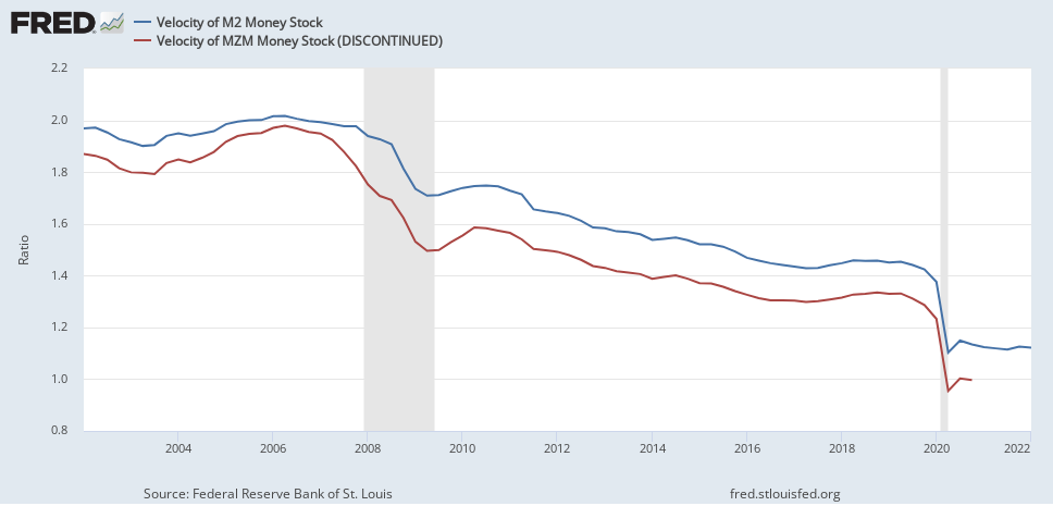 https://fred.stlouisfed.org/graph/fredgraph.png?thu=9&d=1575930115&graph_id=649475&trc=1